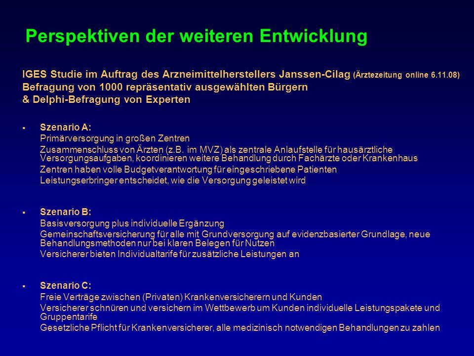 Perspektiven der weiteren Entwicklung IGES Studie im Auftrag des Arzneimittelherstellers Janssen-Cilag (Ärztezeitung online 6.11.08) Befragung von 100