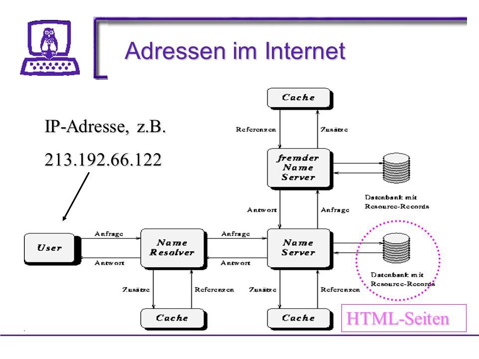 Adressen im Internet IP-Adresse, z.B. 213.192.66.122 HTML-Seiten