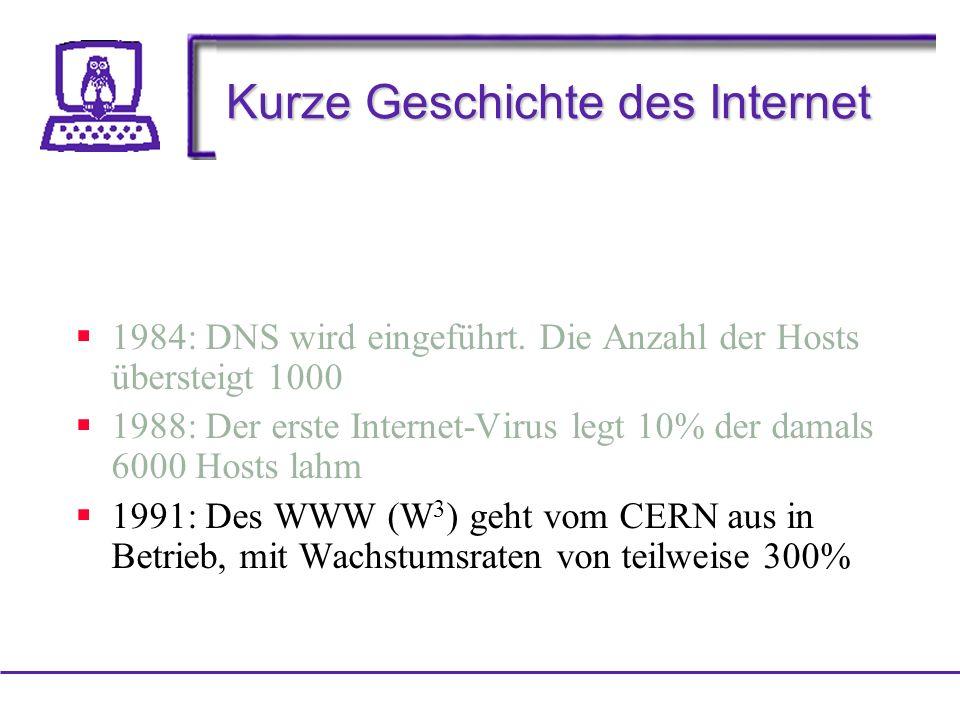 Kurze Geschichte des Internet 1984: DNS wird eingeführt.
