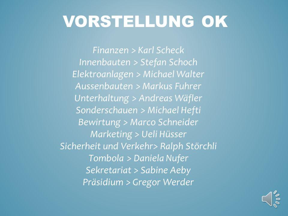 Rückblick 2008