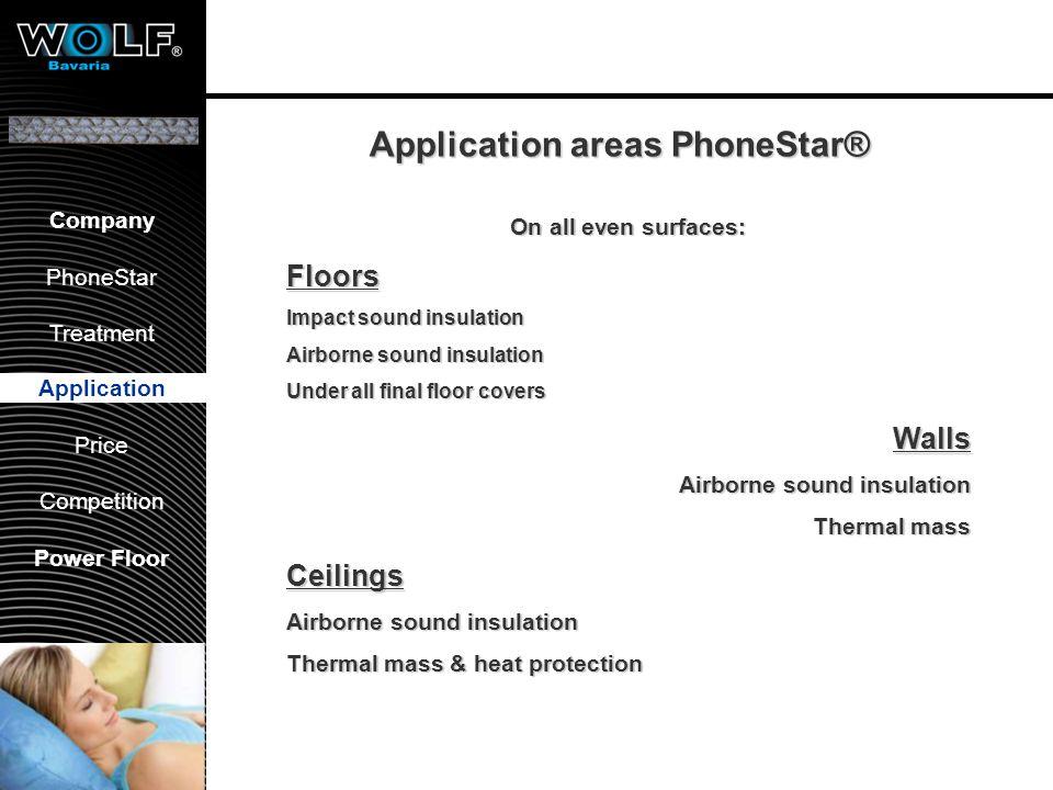 Vorstellung WBG PhoneStar Bearbeitung Anwendung Preis Wettbewerb Company PhoneStar Treatment Application Price Competition Power Floor Application App
