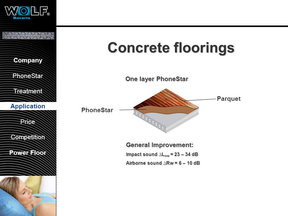 Vorstellung WBG PhoneStar Bearbeitung Anwendung Preis Wettbewerb Company PhoneStar Treatment Application Price Competition Power Floor Concrete floori