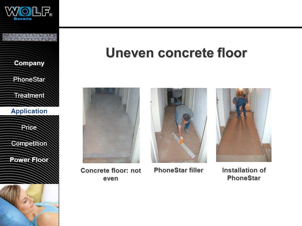 Vorstellung WBG PhoneStar Bearbeitung Anwendung Preis Wettbewerb Company PhoneStar Treatment Application Price Competition Power Floor Concrete floor: