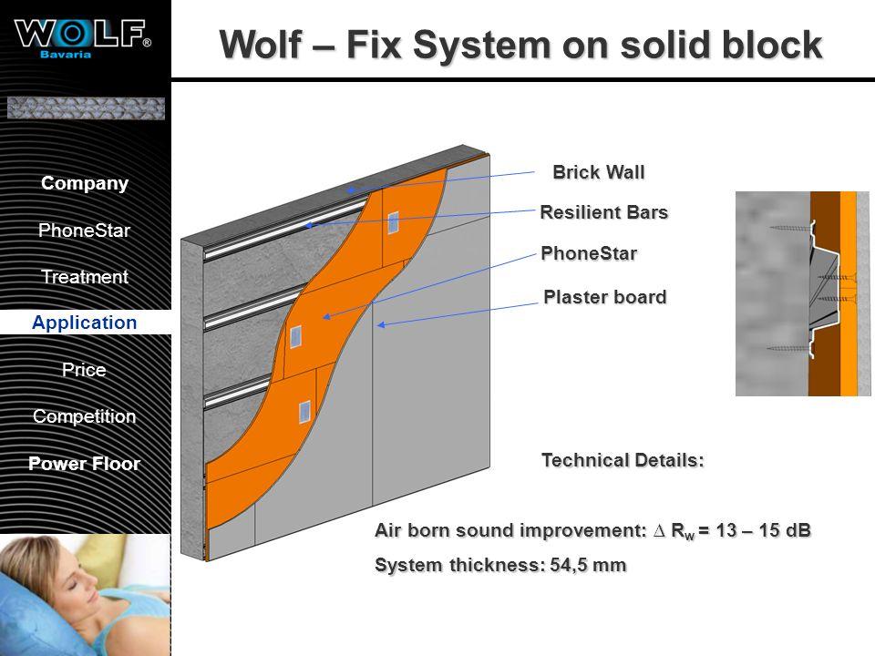 Vorstellung WBG PhoneStar Bearbeitung Anwendung Preis Wettbewerb Company PhoneStar Treatment Application Price Competition Power Floor Wolf – Fix Syst