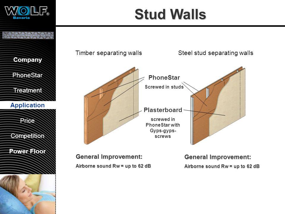 Vorstellung WBG PhoneStar Bearbeitung Anwendung Preis Wettbewerb Company PhoneStar Treatment Application Price Competition Power Floor Stud Walls Timb