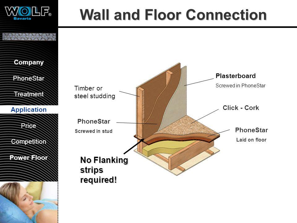 Vorstellung WBG PhoneStar Bearbeitung Anwendung Preis Wettbewerb Company PhoneStar Treatment Application Price Competition Power Floor Wall and Floor