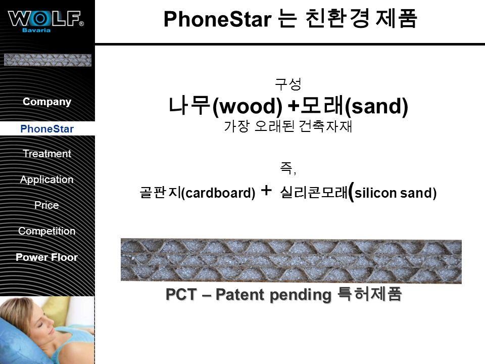Vorstellung WBG PhoneStar Bearbeitung Anwendung Preis Wettbewerb Company PhoneStar Treatment Application Price Competition Power Floor PCT – Patent pe