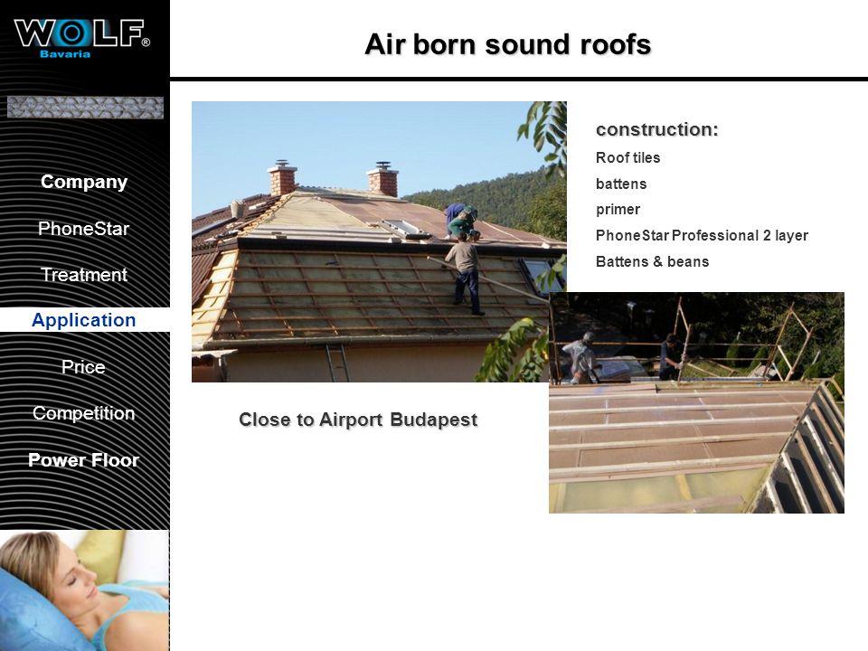 Vorstellung WBG PhoneStar Bearbeitung Anwendung Preis Wettbewerb Company PhoneStar Treatment Application Price Competition Power Floor Air born sound