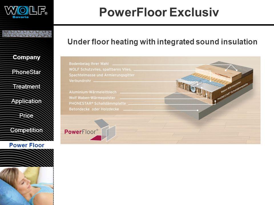 Vorstellung WBG PhoneStar Bearbeitung Anwendung Preis Wettbewerb Company PhoneStar Treatment Application Price Competition Power Floor PowerFloor Excl