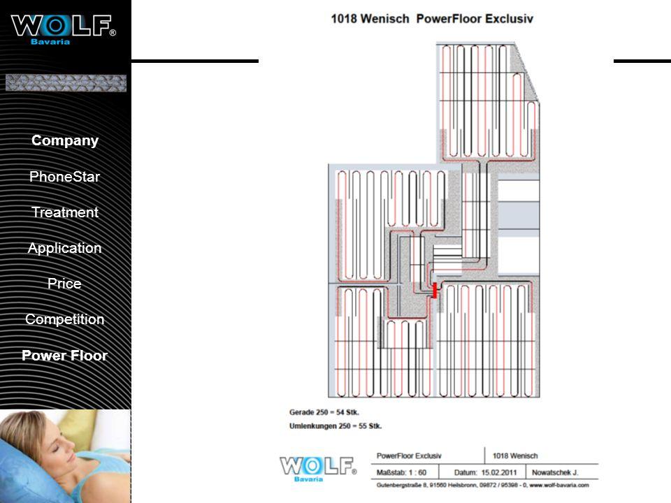 Vorstellung WBG PhoneStar Bearbeitung Anwendung Preis Wettbewerb Company PhoneStar Treatment Application Price Competition Power Floor