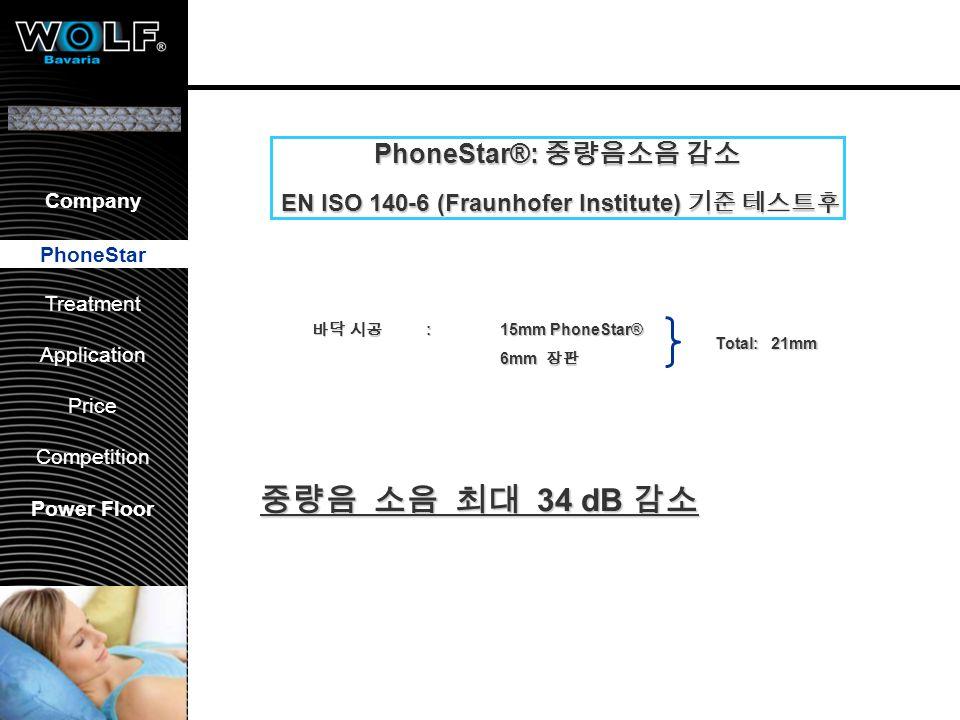 Vorstellung WBG PhoneStar Bearbeitung Anwendung Preis Wettbewerb Company PhoneStar Treatment Application Price Competition Power Floor PhoneStar Phone