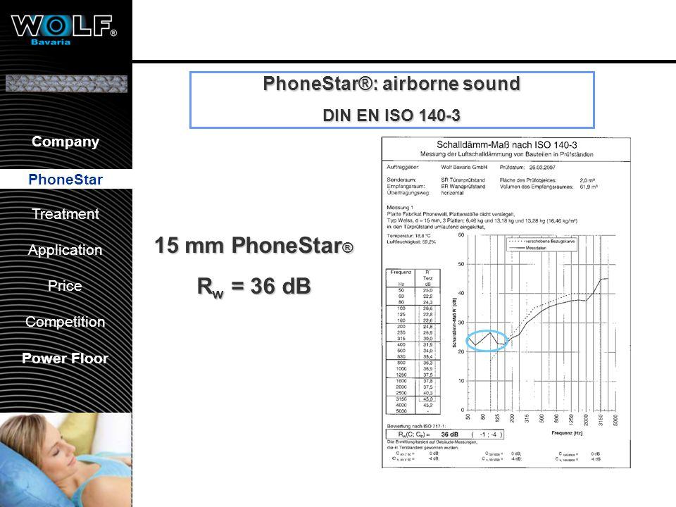 Vorstellung WBG PhoneStar Bearbeitung Anwendung Preis Wettbewerb Company PhoneStar Treatment Application Price Competition Power Floor 15 mm PhoneStar