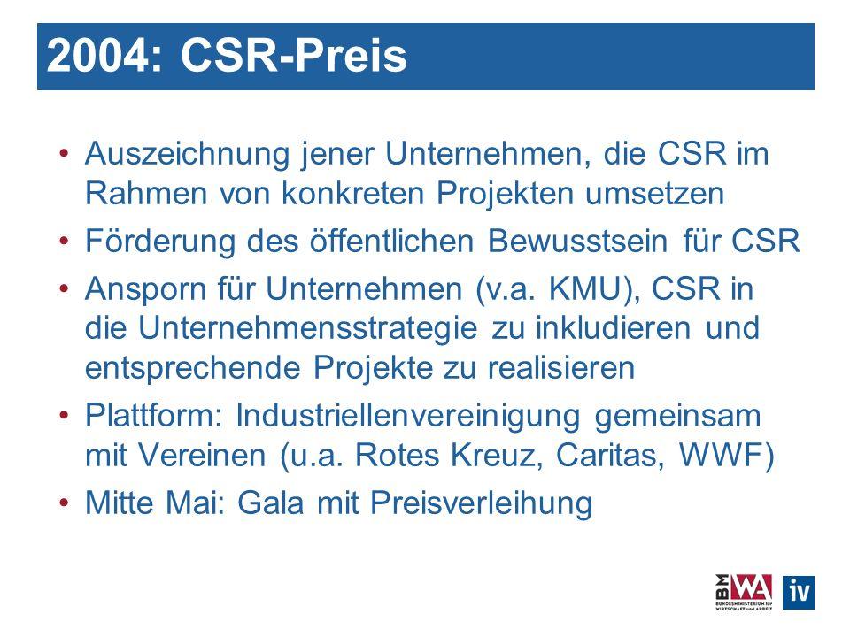 2004: CSR-Preis Auszeichnung jener Unternehmen, die CSR im Rahmen von konkreten Projekten umsetzen Förderung des öffentlichen Bewusstsein für CSR Ansporn für Unternehmen (v.a.