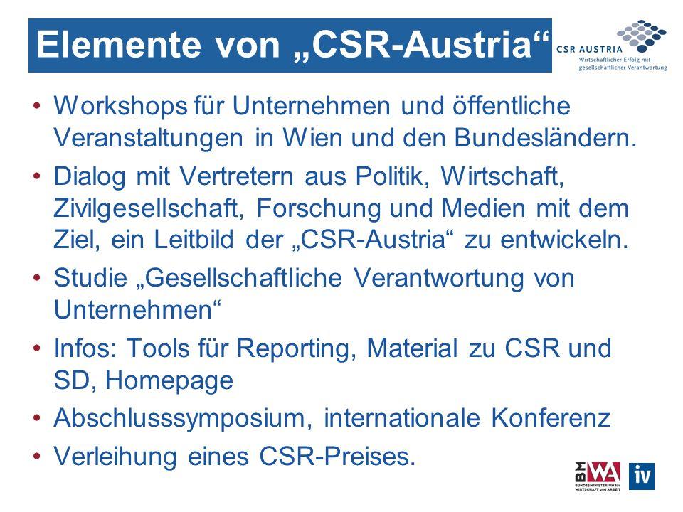 Elemente von CSR-Austria Workshops für Unternehmen und öffentliche Veranstaltungen in Wien und den Bundesländern.