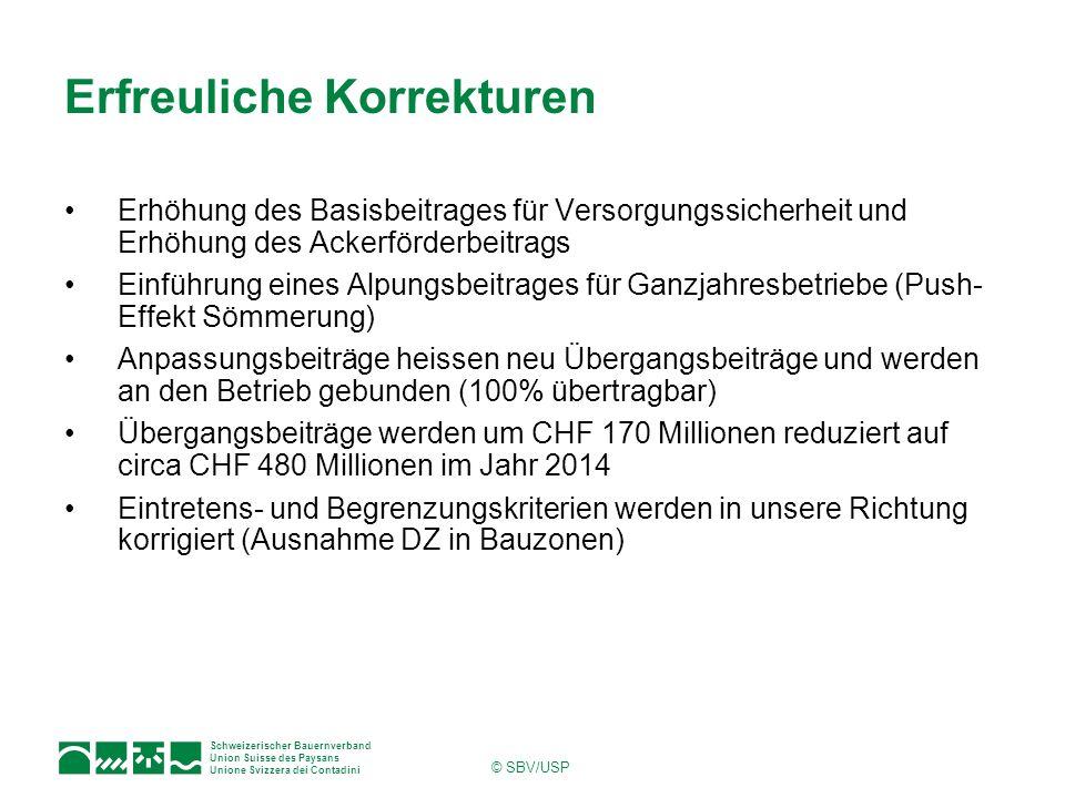 Schweizerischer Bauernverband Union Suisse des Paysans Unione Svizzera dei Contadini © SBV/USP Erfreuliche Korrekturen Erhöhung des Basisbeitrages für