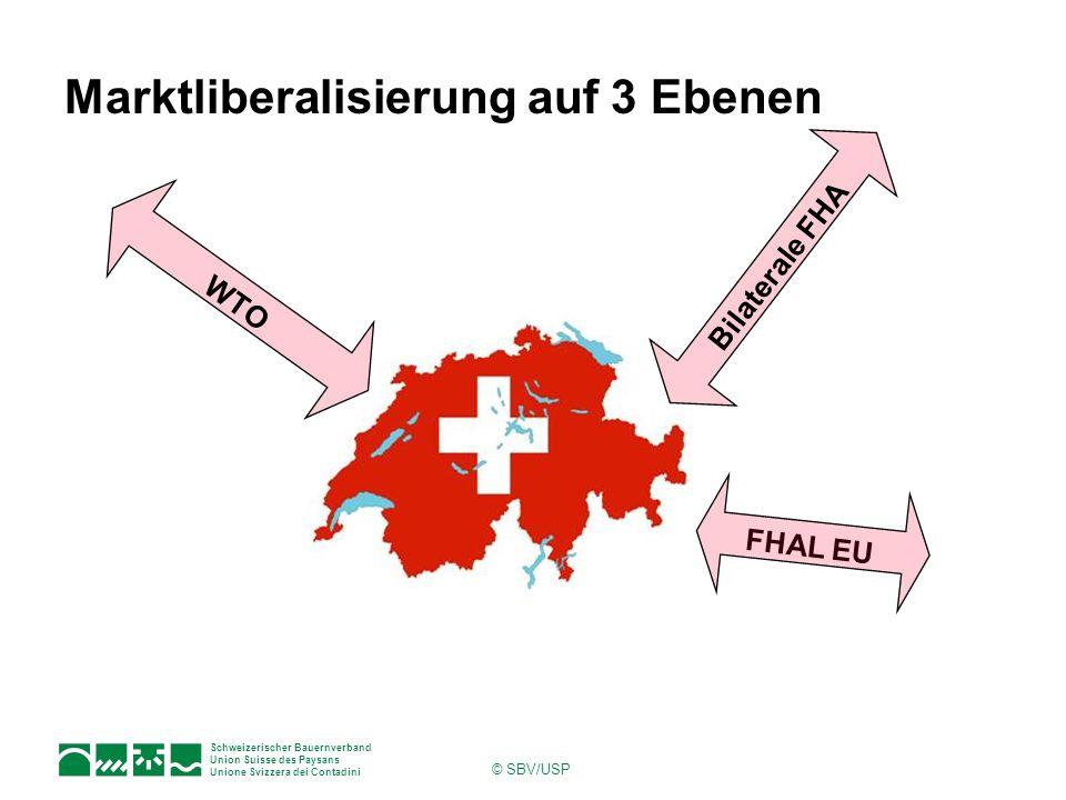 Schweizerischer Bauernverband Union Suisse des Paysans Unione Svizzera dei Contadini © SBV/USP Marktliberalisierung auf 3 Ebenen Bilaterale FHA WTO FH