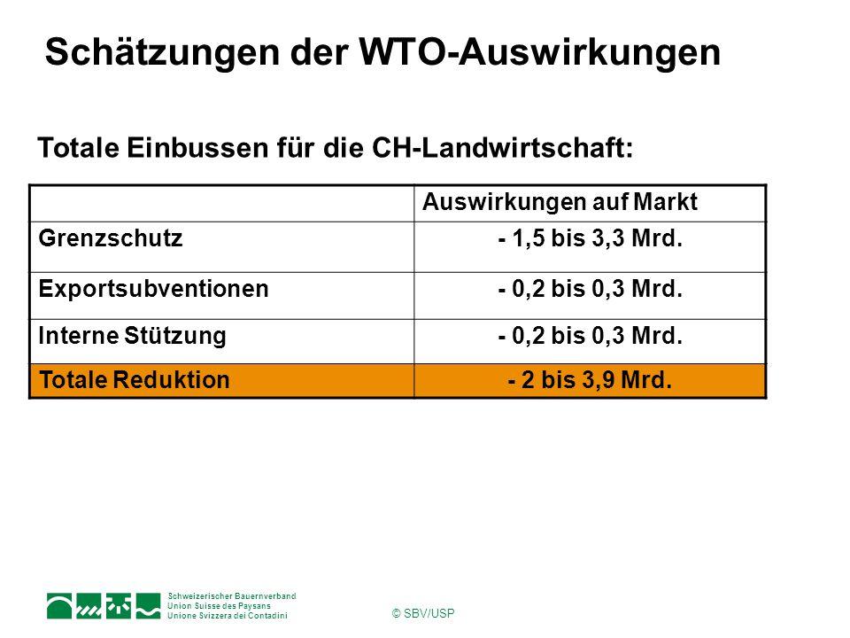 Schweizerischer Bauernverband Union Suisse des Paysans Unione Svizzera dei Contadini © SBV/USP Schätzungen der WTO-Auswirkungen Totale Einbussen für d