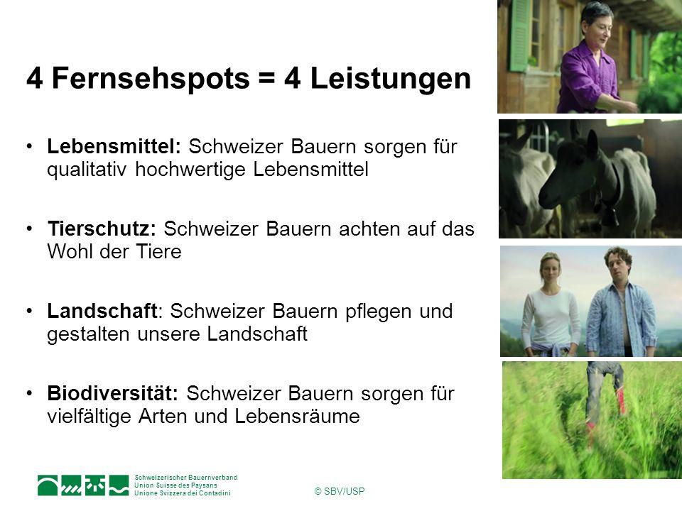 Schweizerischer Bauernverband Union Suisse des Paysans Unione Svizzera dei Contadini © SBV/USP 4 Fernsehspots = 4 Leistungen Lebensmittel: Schweizer B