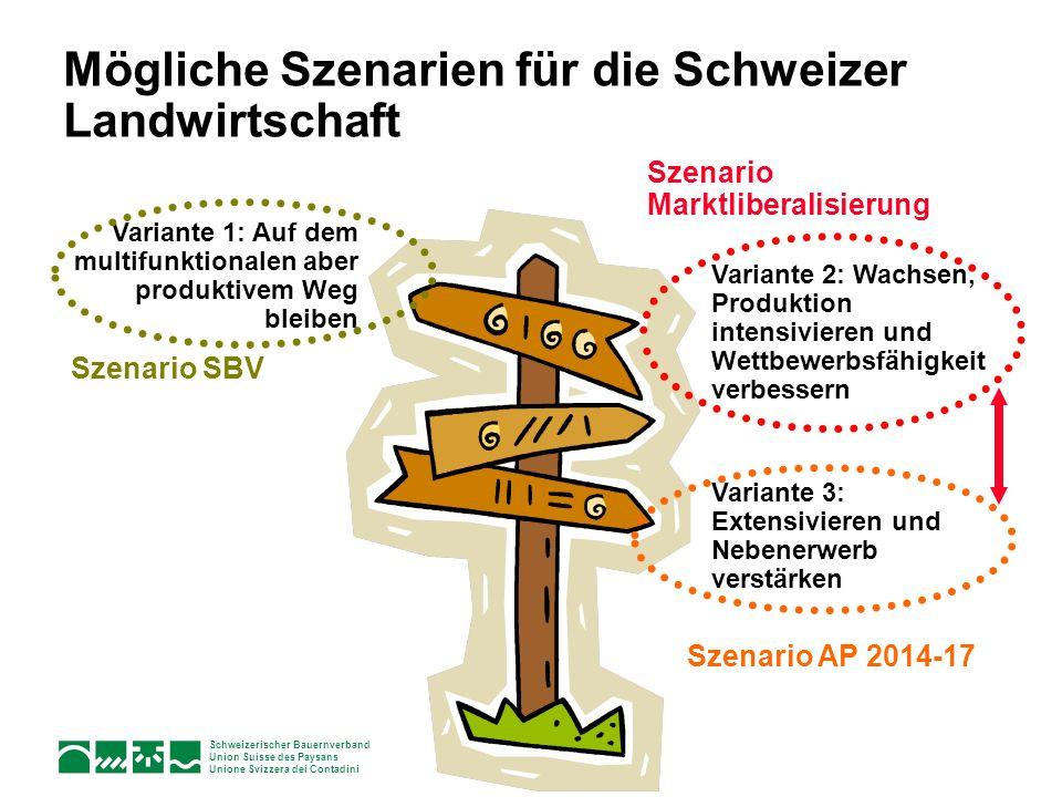 Schweizerischer Bauernverband Union Suisse des Paysans Unione Svizzera dei Contadini © SBV/USP Mögliche Szenarien für die Schweizer Landwirtschaft Var