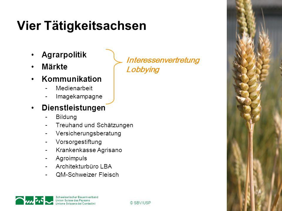 Schweizerischer Bauernverband Union Suisse des Paysans Unione Svizzera dei Contadini © SBV/USP Vier Tätigkeitsachsen Agrarpolitik Märkte Kommunikation