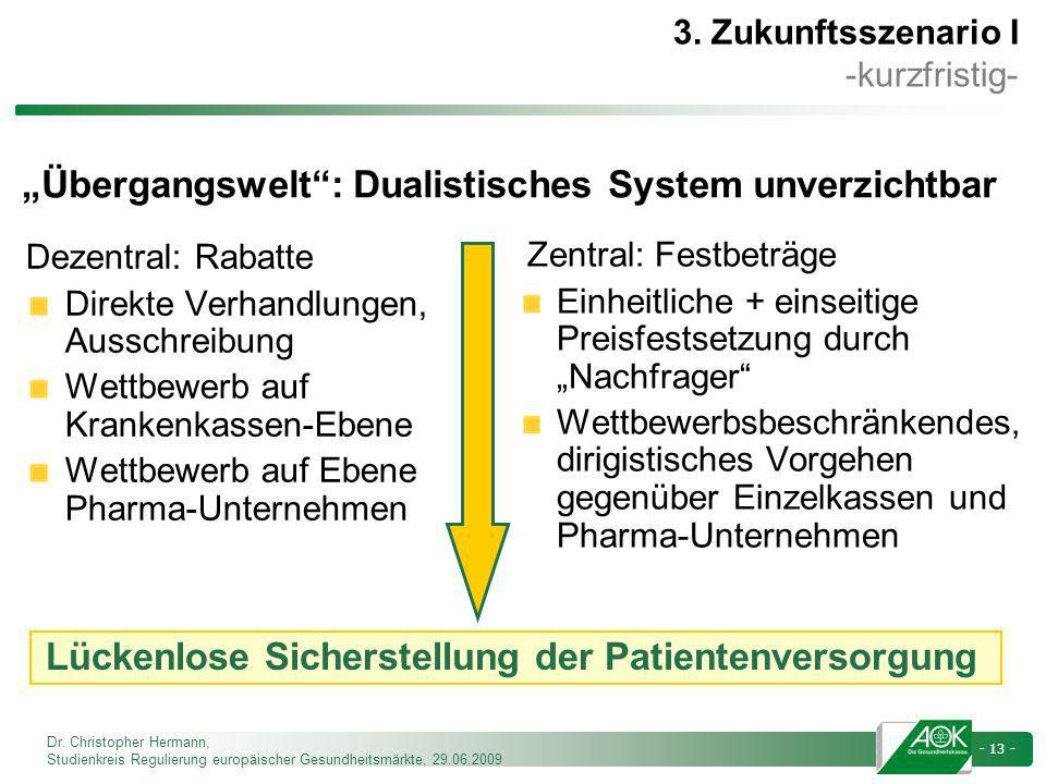 Dr. Christopher Hermann, Studienkreis Regulierung europäischer Gesundheitsmärkte, 29.06.2009 - 13 - Übergangswelt: Dualistisches System unverzichtbar