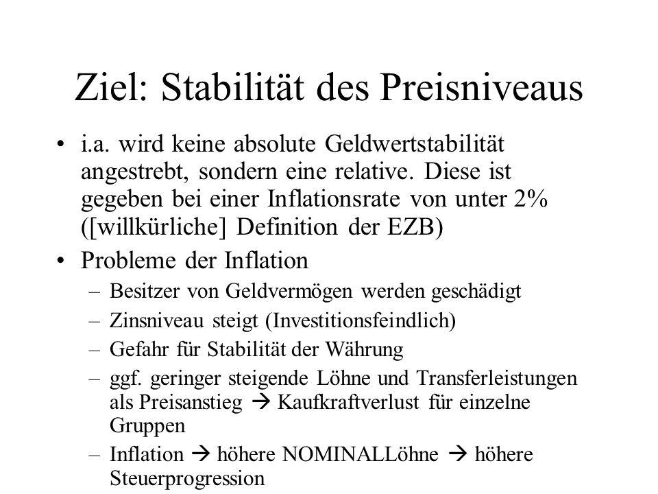 Ziel: Stabilität des Preisniveaus i.a. wird keine absolute Geldwertstabilität angestrebt, sondern eine relative. Diese ist gegeben bei einer Inflation
