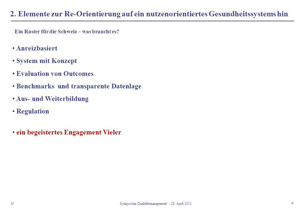 2. Elemente zur Re-Orientierung auf ein nutzenorientiertes Gesundheitssystems hin 4 Symposium Qualitätsmanagement - 29. April 2010 hl Anreizbasiert Sy
