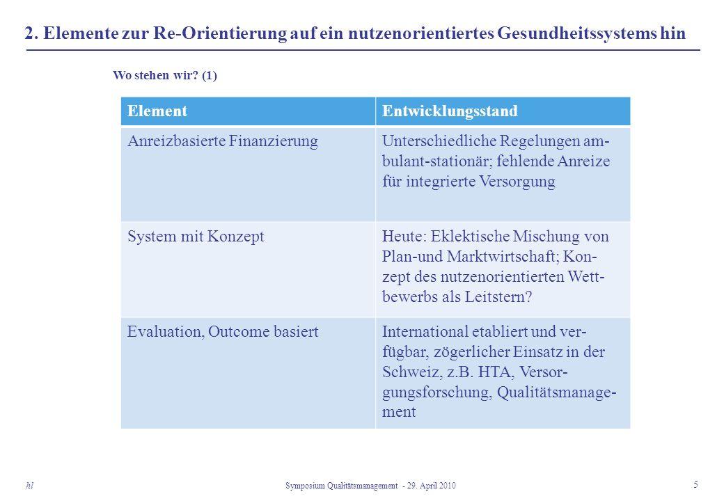 2. Elemente zur Re-Orientierung auf ein nutzenorientiertes Gesundheitssystems hin 5 Symposium Qualitätsmanagement - 29. April 2010 hl Wo stehen wir? (