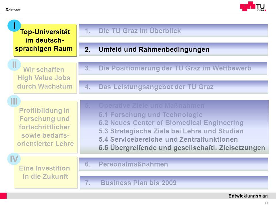 Rektorat Professor Horst Cerjak, 19.12.2005 11 Entwicklungsplan Profilbildung in Forschung und fortschrittlicher sowie bedarfs- orientierter Lehre 1.D