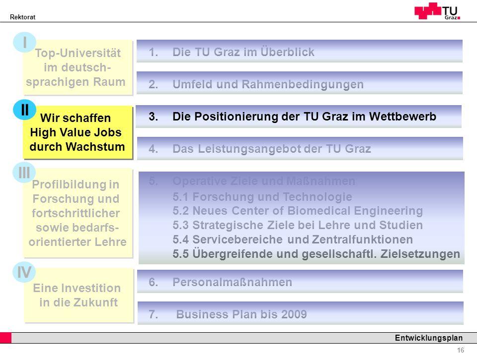 Rektorat Professor Horst Cerjak, 19.12.2005 16 Entwicklungsplan Profilbildung in Forschung und fortschrittlicher sowie bedarfs- orientierter Lehre 1.D