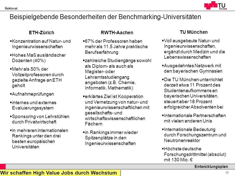 Rektorat Professor Horst Cerjak, 19.12.2005 18 Entwicklungsplan Beispielgebende Besonderheiten der Benchmarking-Universitäten ETH-Zürich Konzentration
