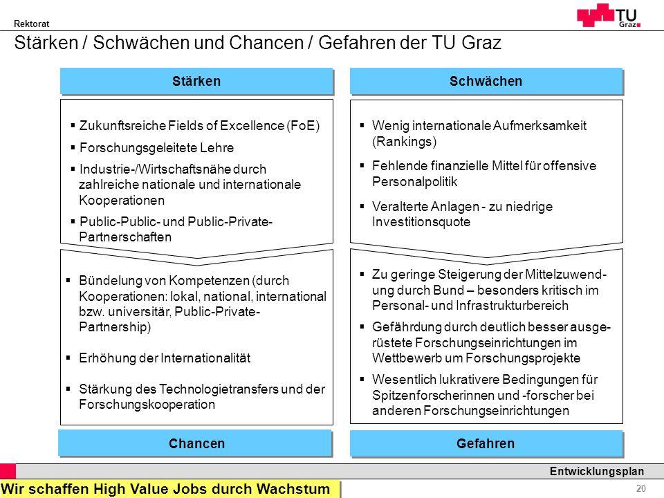 Rektorat Professor Horst Cerjak, 19.12.2005 20 Entwicklungsplan Stärken / Schwächen und Chancen / Gefahren der TU Graz Bündelung von Kompetenzen (durc