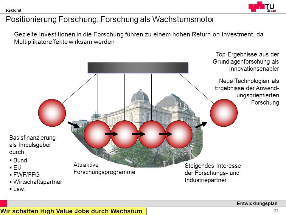 Rektorat Professor Horst Cerjak, 19.12.2005 22 Entwicklungsplan Positionierung Forschung: Forschung als Wachstumsmotor Gezielte Investitionen in die F