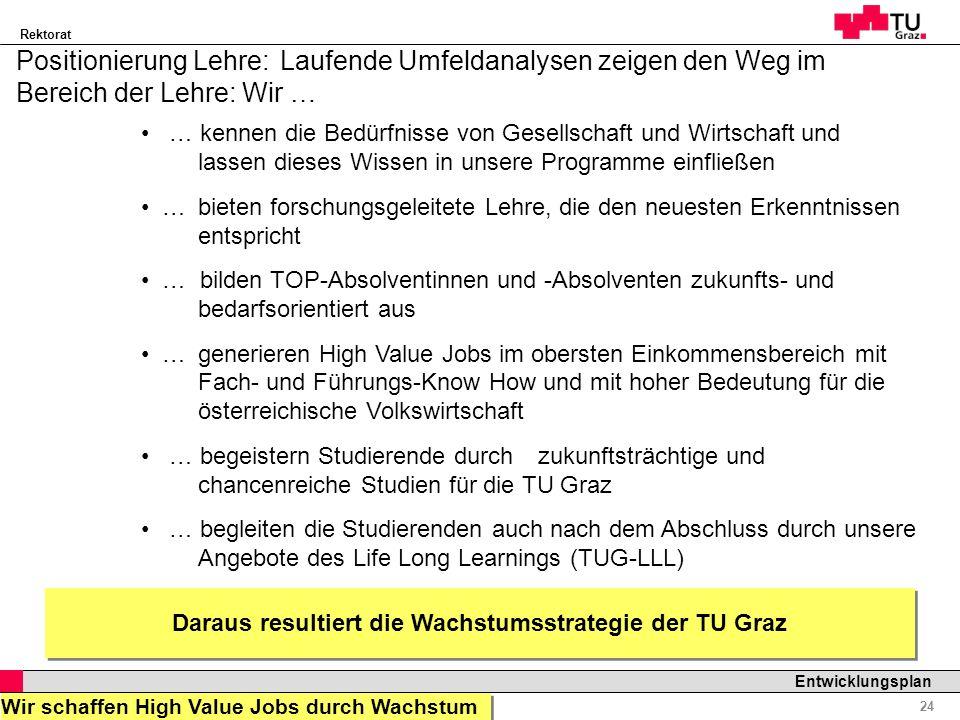 Rektorat Professor Horst Cerjak, 19.12.2005 24 Entwicklungsplan … kennen die Bedürfnisse von Gesellschaft und Wirtschaft und lassen dieses Wissen in u
