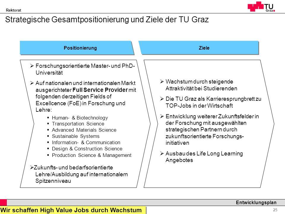 Rektorat Professor Horst Cerjak, 19.12.2005 25 Entwicklungsplan Strategische Gesamtpositionierung und Ziele der TU Graz Positionierung Forschungsorien