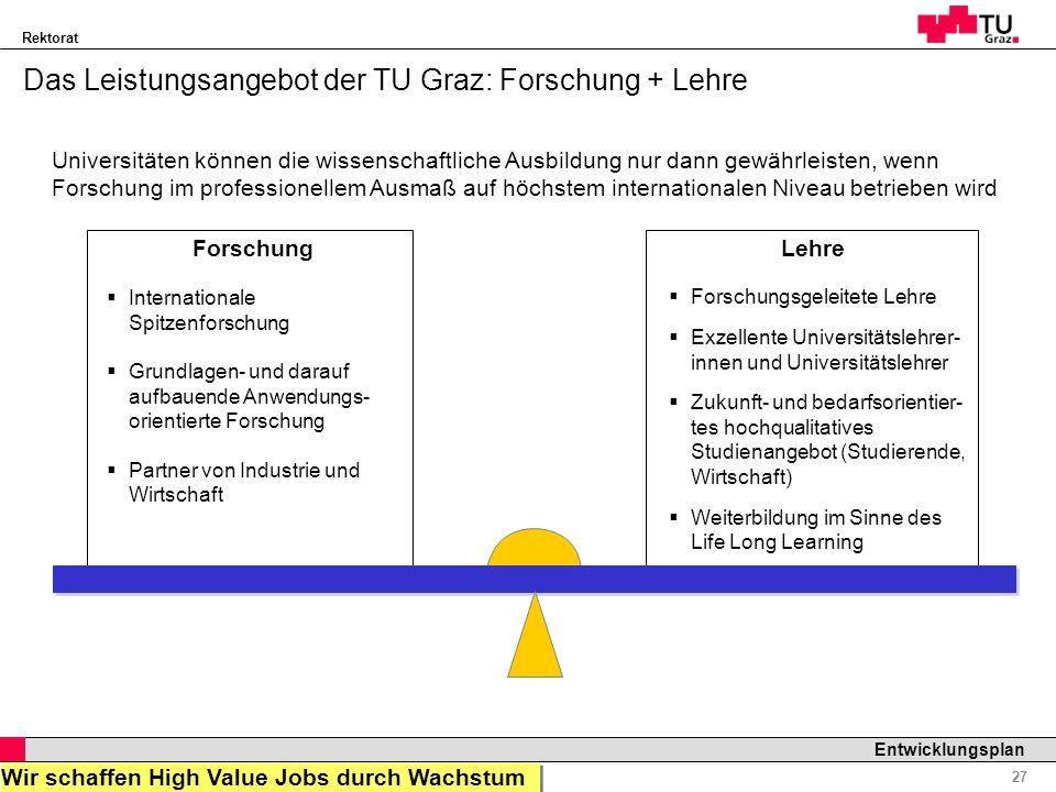 Rektorat Professor Horst Cerjak, 19.12.2005 27 Entwicklungsplan Das Leistungsangebot der TU Graz: Forschung + Lehre Universitäten können die wissensch