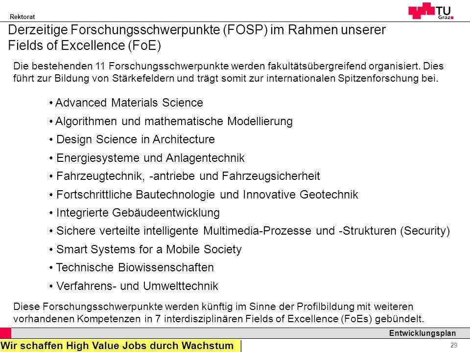 Rektorat Professor Horst Cerjak, 19.12.2005 29 Entwicklungsplan Derzeitige Forschungsschwerpunkte (FOSP) im Rahmen unserer Fields of Excellence (FoE)