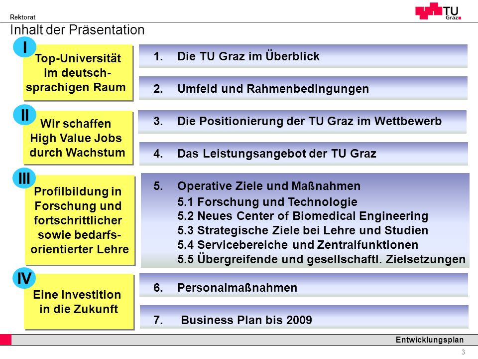 Rektorat Professor Horst Cerjak, 19.12.2005 3 Entwicklungsplan 1.Die TU Graz im Überblick 2.Umfeld und Rahmenbedingungen 3.Die Positionierung der TU G