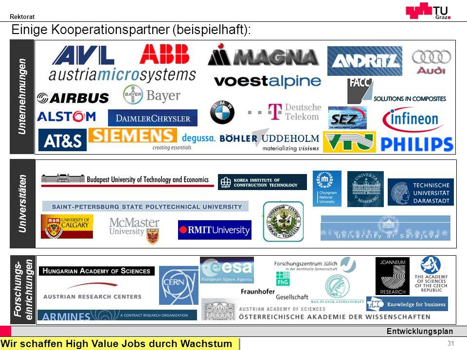 Rektorat Professor Horst Cerjak, 19.12.2005 31 Entwicklungsplan Einige Kooperationspartner (beispielhaft): Wir schaffen High Value Jobs durch Wachstum