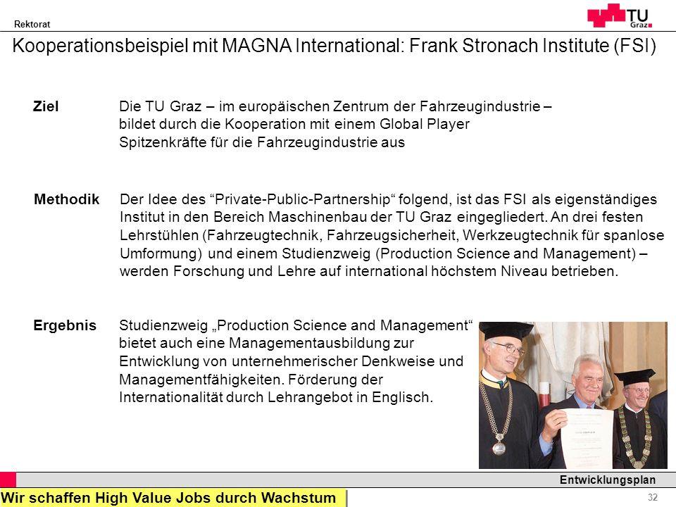 Rektorat Professor Horst Cerjak, 19.12.2005 32 Entwicklungsplan Kooperationsbeispiel mit MAGNA International: Frank Stronach Institute (FSI) ZielDie T