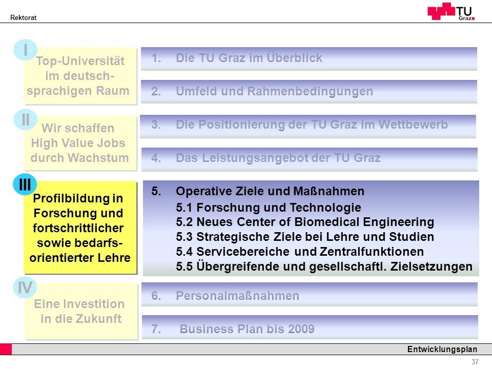 Rektorat Professor Horst Cerjak, 19.12.2005 37 Entwicklungsplan Profilbildung in Forschung und fortschrittlicher sowie bedarfs- orientierter Lehre 1.D