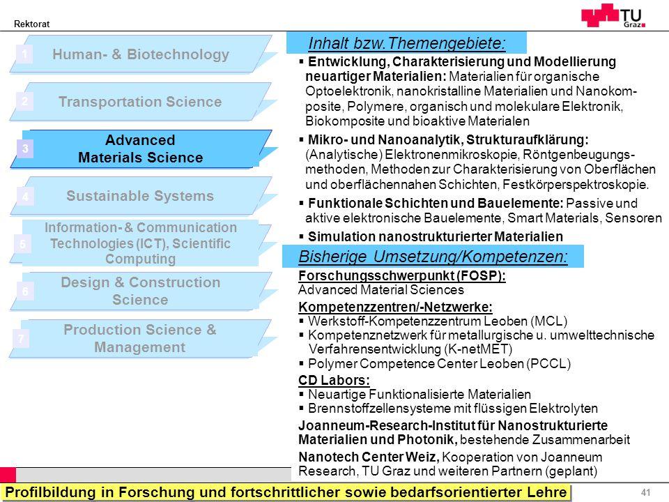 Rektorat Professor Horst Cerjak, 19.12.2005 41 Entwicklungsplan Forschungsschwerpunkt (FOSP): Advanced Material Sciences Kompetenzzentren/-Netzwerke: