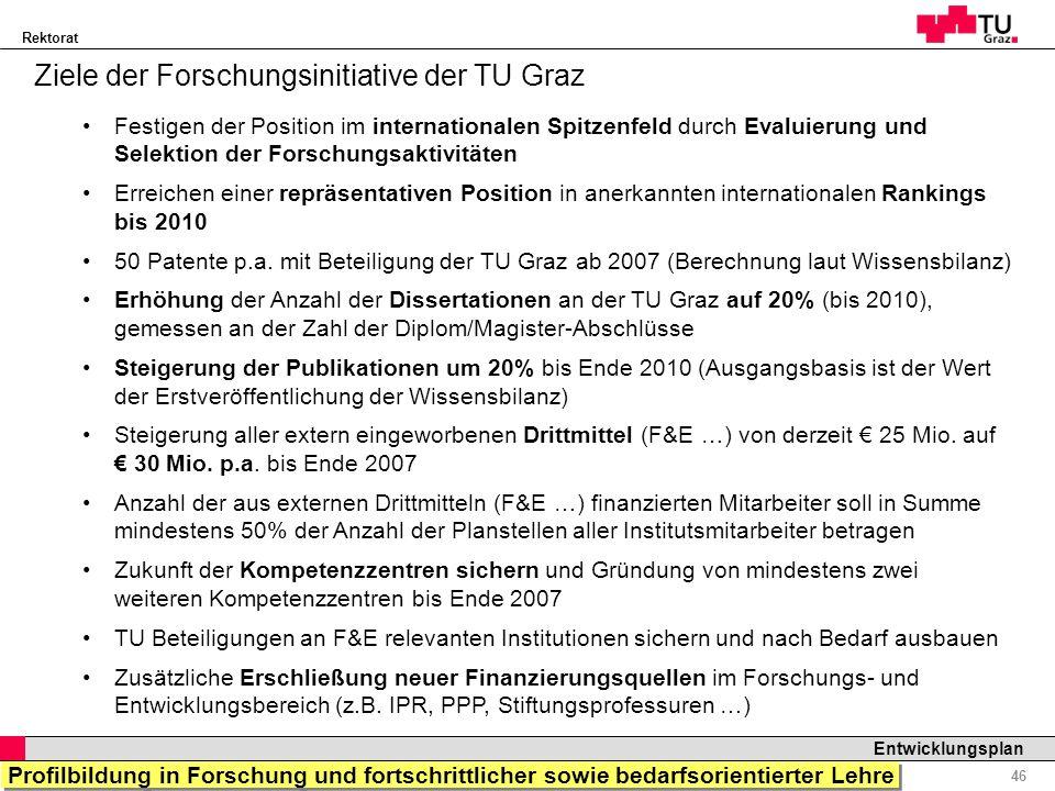 Rektorat Professor Horst Cerjak, 19.12.2005 46 Entwicklungsplan Ziele der Forschungsinitiative der TU Graz Festigen der Position im internationalen Sp