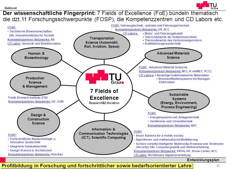 Rektorat Professor Horst Cerjak, 19.12.2005 47 Entwicklungsplan Der wissenschaftliche Fingerprint: 7 Fields of Excellence (FoE) bündeln thematisch die