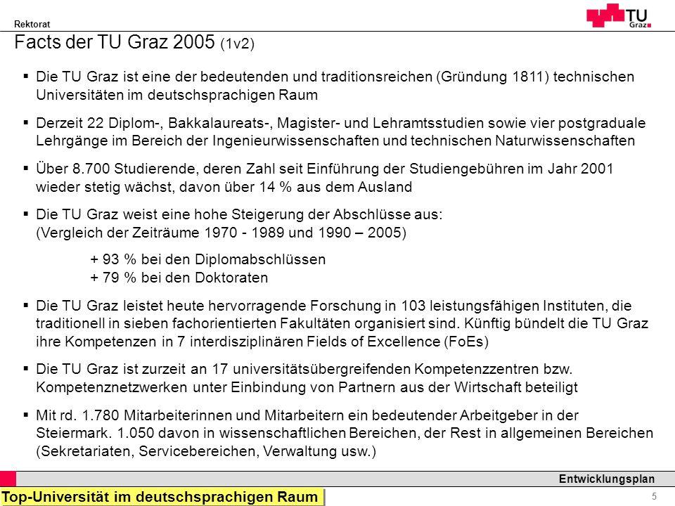 Rektorat Professor Horst Cerjak, 19.12.2005 5 Entwicklungsplan Die TU Graz ist eine der bedeutenden und traditionsreichen (Gründung 1811) technischen