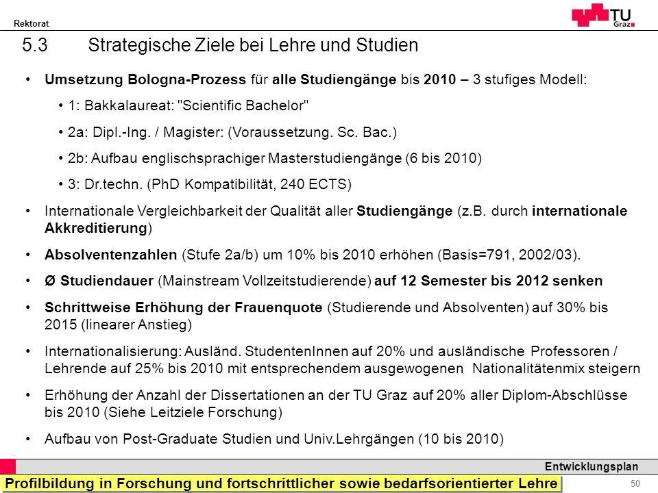 Rektorat Professor Horst Cerjak, 19.12.2005 50 Entwicklungsplan 5.3Strategische Ziele bei Lehre und Studien Umsetzung Bologna-Prozess für alle Studien