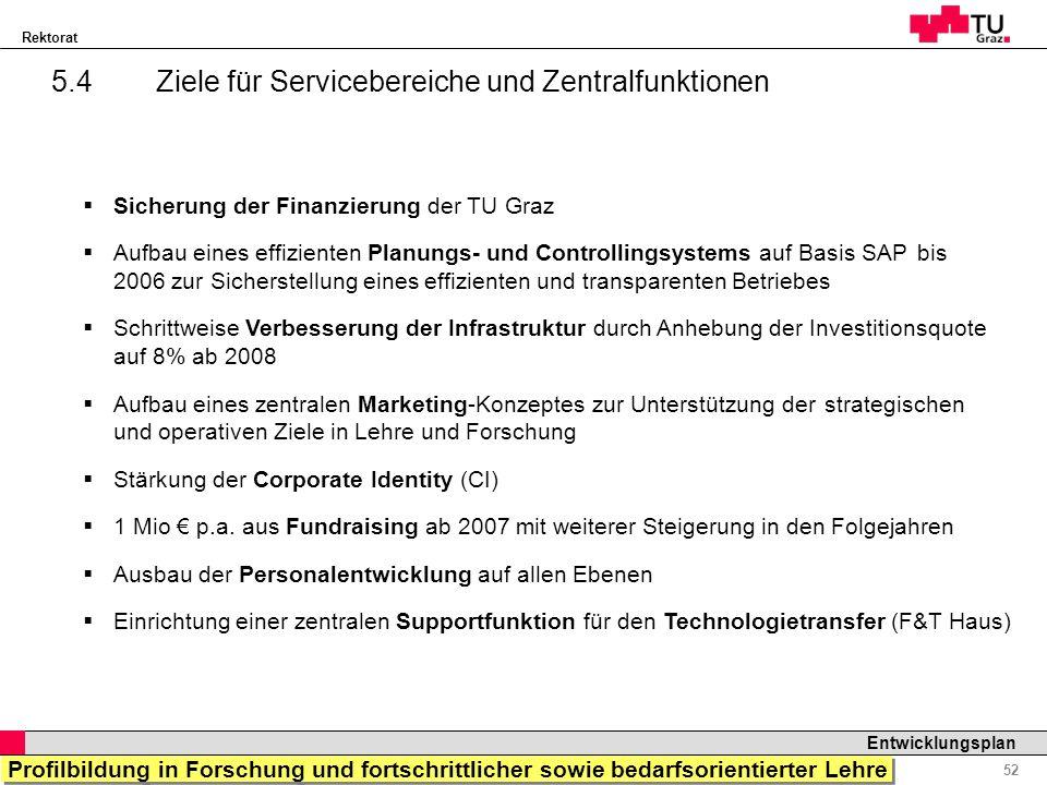 Rektorat Professor Horst Cerjak, 19.12.2005 52 Entwicklungsplan 5.4Ziele für Servicebereiche und Zentralfunktionen Sicherung der Finanzierung der TU G