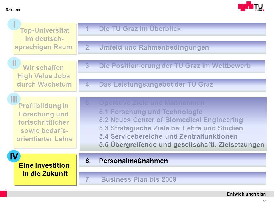 Rektorat Professor Horst Cerjak, 19.12.2005 54 Entwicklungsplan Profilbildung in Forschung und fortschrittlicher sowie bedarfs- orientierter Lehre 1.D
