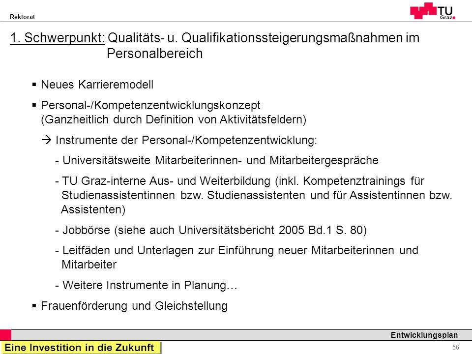 Rektorat Professor Horst Cerjak, 19.12.2005 56 Entwicklungsplan 1. Schwerpunkt: Qualitäts- u. Qualifikationssteigerungsmaßnahmen im Personalbereich Ne