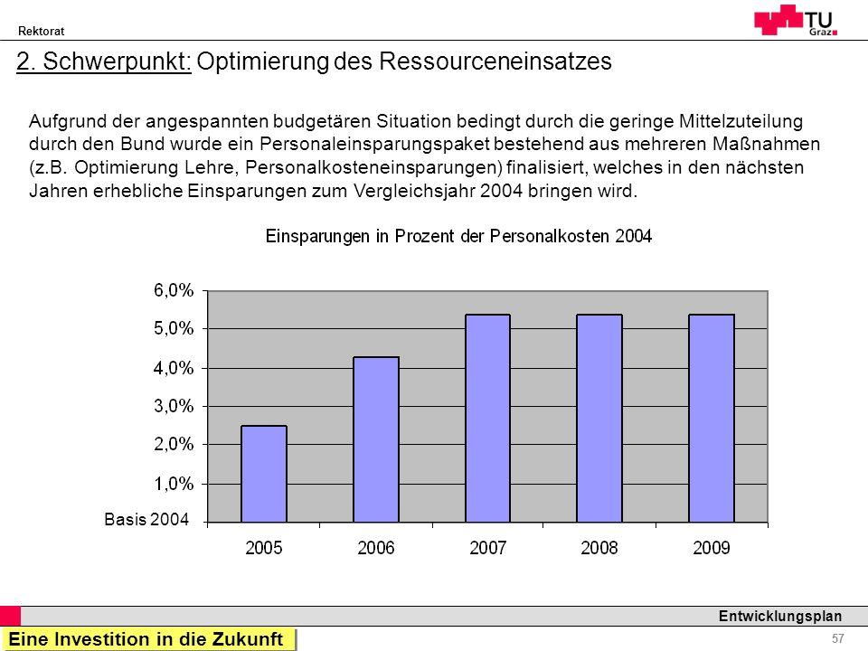 Rektorat Professor Horst Cerjak, 19.12.2005 57 Entwicklungsplan Aufgrund der angespannten budgetären Situation bedingt durch die geringe Mittelzuteilu